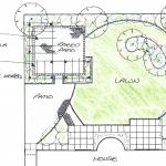 Bure Park Design